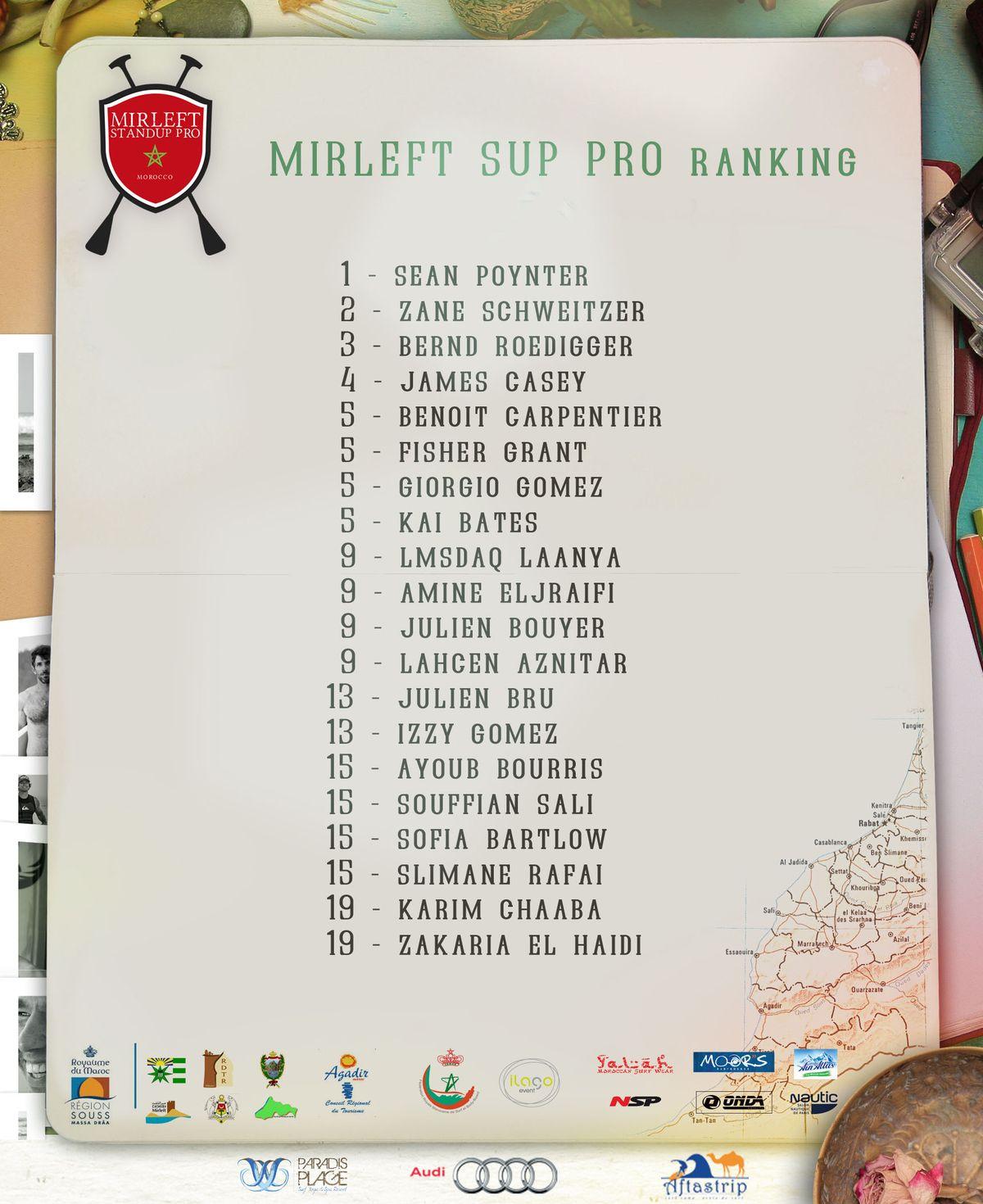 ranking avec partenaires