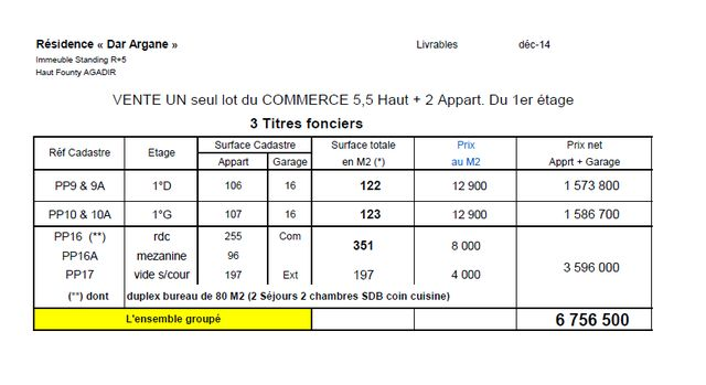 Construction agadir blog par michel terrier for Prix du m2 construction